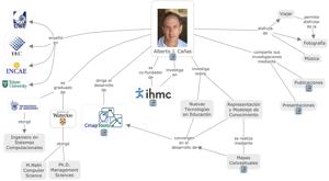 AJC CV como Cmap